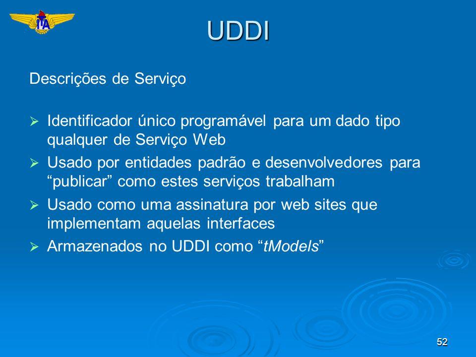 52UDDI Descrições de Serviço Identificador único programável para um dado tipo qualquer de Serviço Web Usado por entidades padrão e desenvolvedores pa