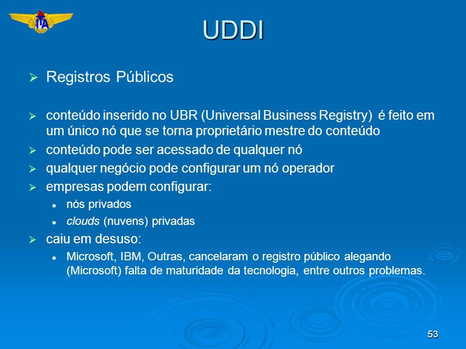 53UDDI Registros Públicos conteúdo inserido no UBR (Universal Business Registry) é feito em um único nó que se torna proprietário mestre do conteúdo c