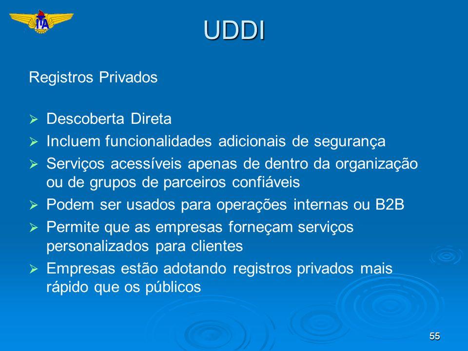 55UDDI Registros Privados Descoberta Direta Incluem funcionalidades adicionais de segurança Serviços acessíveis apenas de dentro da organização ou de