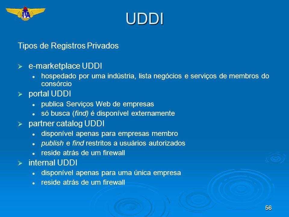 56UDDI Tipos de Registros Privados e-marketplace UDDI hospedado por uma indústria, lista negócios e serviços de membros do consórcio portal UDDI publi