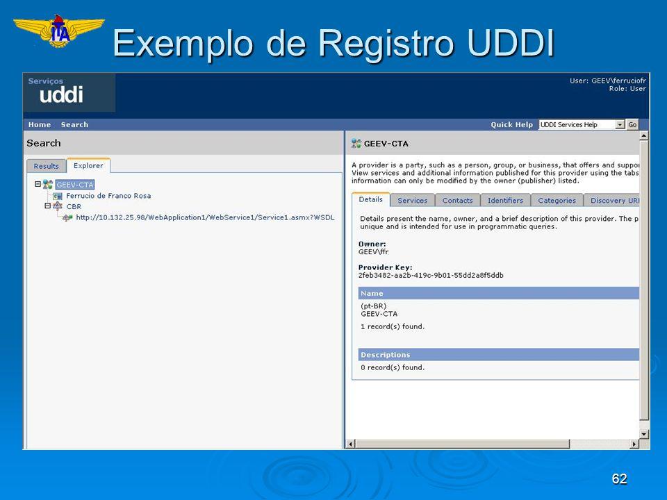 62 Exemplo de Registro UDDI