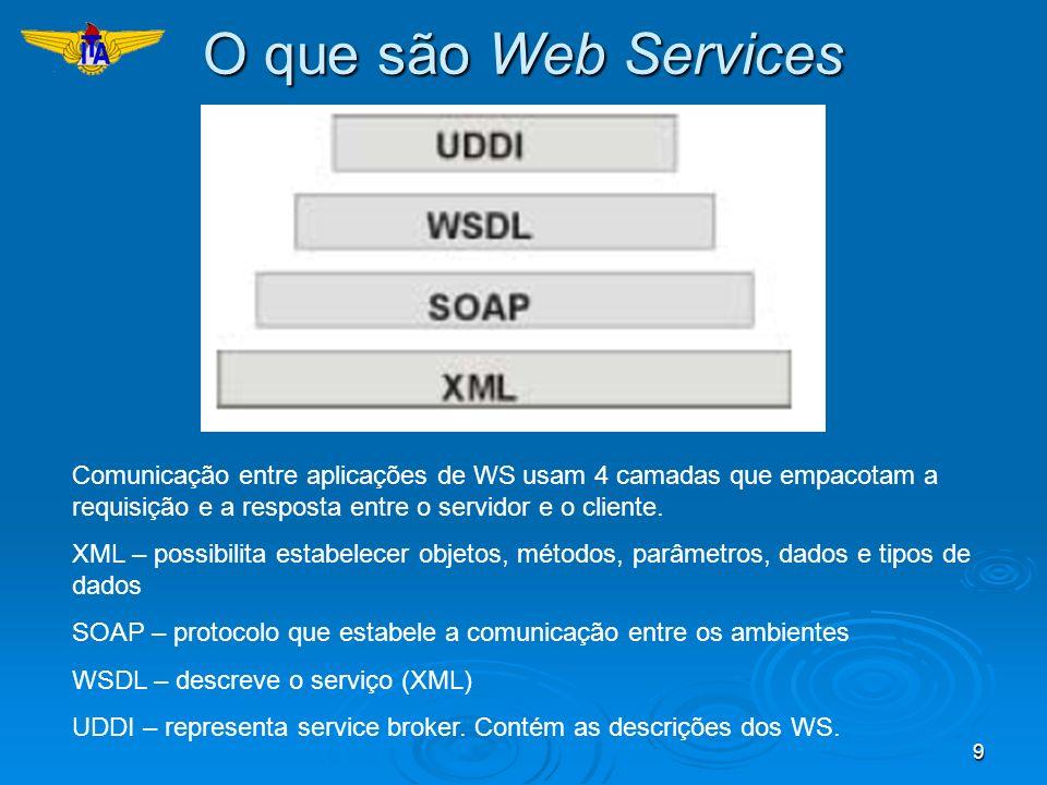 9 O que são Web Services Comunicação entre aplicações de WS usam 4 camadas que empacotam a requisição e a resposta entre o servidor e o cliente. XML –