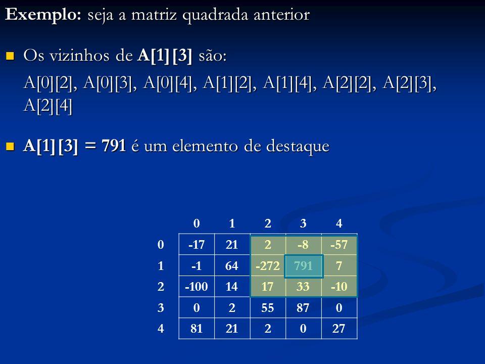 01234 0-17212-8-57 164-2727917 2-100141733-10 30255870 481212027 Exemplo: seja a matriz quadrada anterior Os vizinhos de A[1][3] são: Os vizinhos de A[1][3] são: A[0][2], A[0][3], A[0][4], A[1][2], A[1][4], A[2][2], A[2][3], A[2][4] A[1][3] = 791 é um elemento de destaque A[1][3] = 791 é um elemento de destaque