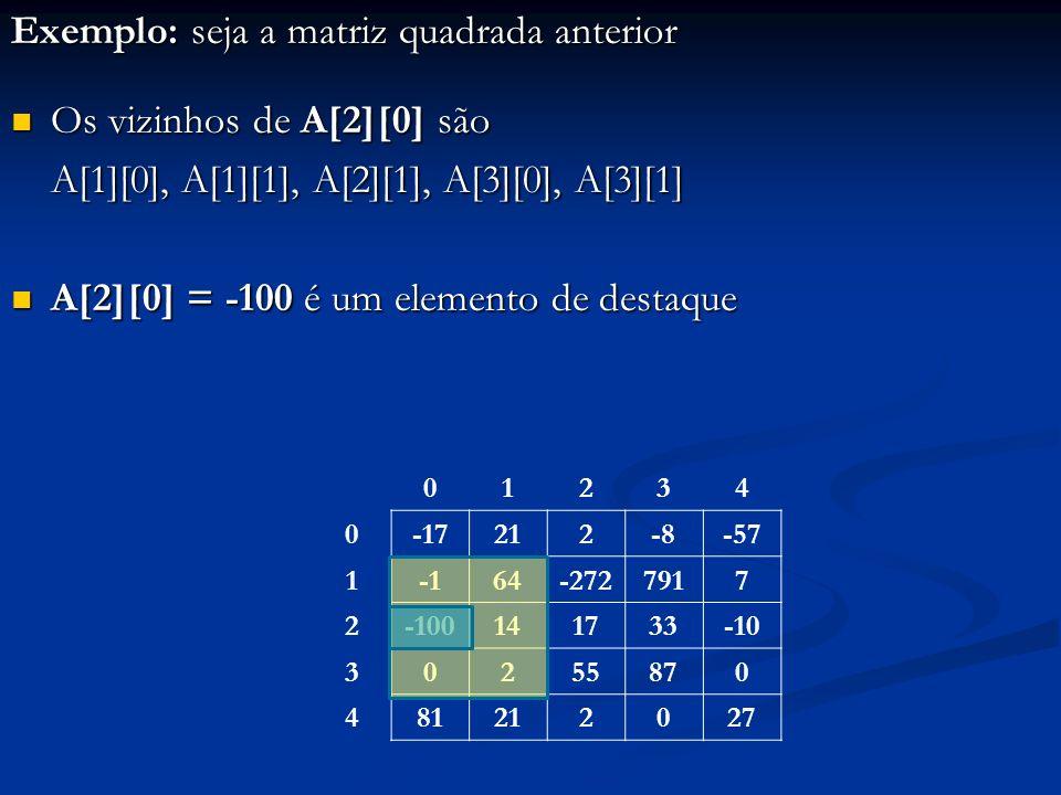 01234 0-17212-8-57 164-2727917 2-100141733-10 30255870 481212027 Exemplo: seja a matriz quadrada anterior Os vizinhos de A[2][0] são Os vizinhos de A[2][0] são A[1][0], A[1][1], A[2][1], A[3][0], A[3][1] A[2][0] = -100 é um elemento de destaque A[2][0] = -100 é um elemento de destaque