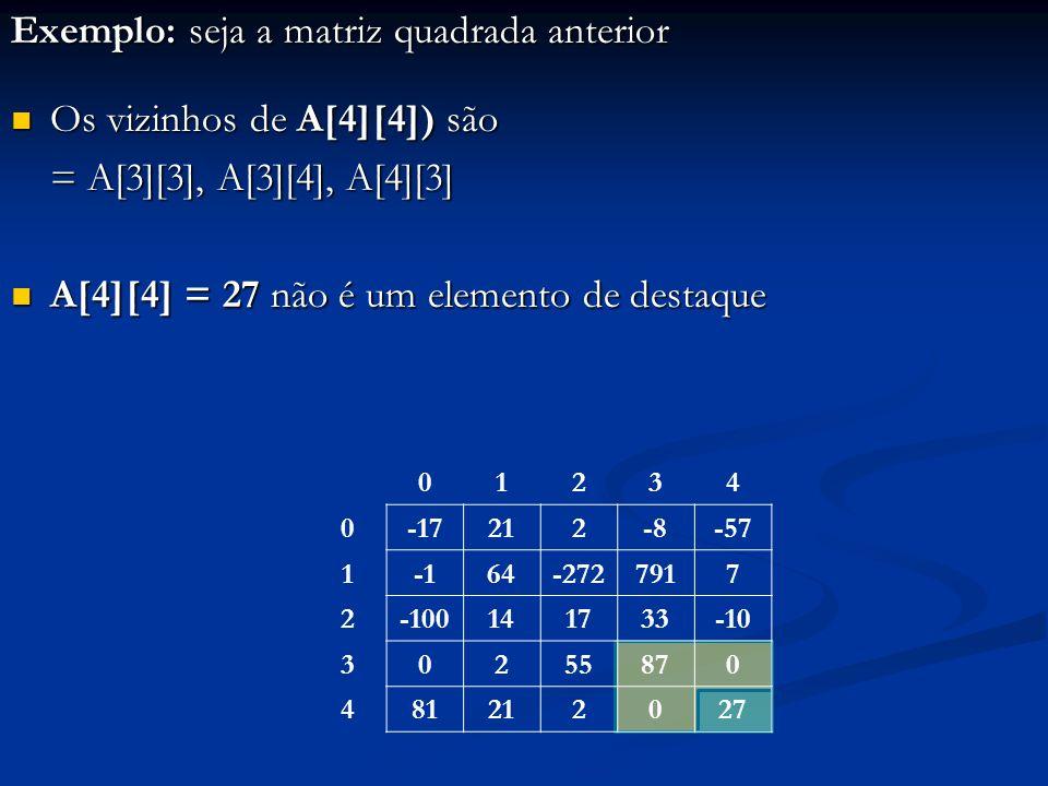 Exemplo: seja a matriz quadrada anterior Os vizinhos de A[4][4]) são Os vizinhos de A[4][4]) são = A[3][3], A[3][4], A[4][3] A[4][4] = 27 não é um elemento de destaque A[4][4] = 27 não é um elemento de destaque 01234 0-17212-8-57 164-2727917 2-100141733-10 30255870 481212027