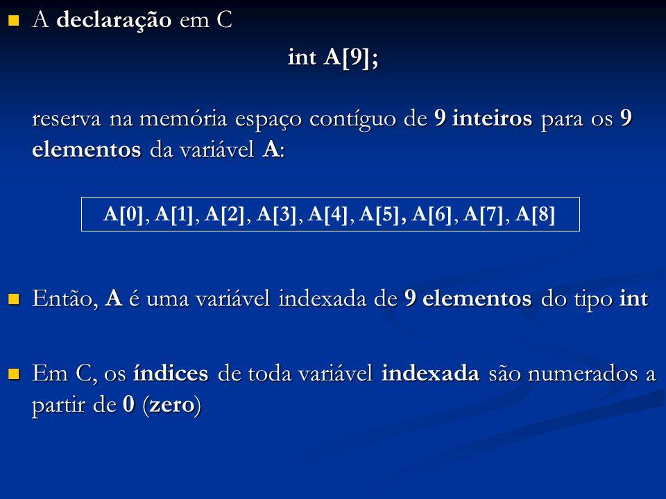 A declaração em C A declaração em C int A[9]; reserva na memória espaço contíguo de 9 inteiros para os 9 elementos da variável A: Então, A é uma variável indexada de 9 elementos do tipo int Então, A é uma variável indexada de 9 elementos do tipo int Em C, os índices de toda variável indexada são numerados a partir de 0 (zero) Em C, os índices de toda variável indexada são numerados a partir de 0 (zero) A[0], A[1], A[2], A[3], A[4], A[5], A[6], A[7], A[8]