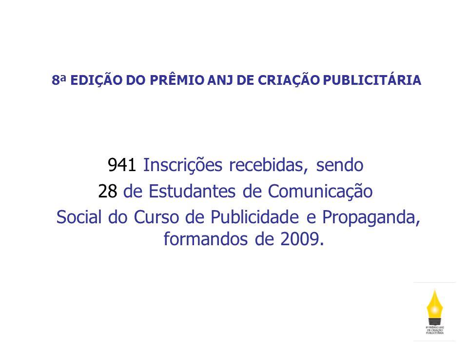 8ª EDIÇÃO DO PRÊMIO ANJ DE CRIAÇÃO PUBLICITÁRIA 941 Inscrições recebidas, sendo 28 de Estudantes de Comunicação Social do Curso de Publicidade e Propa