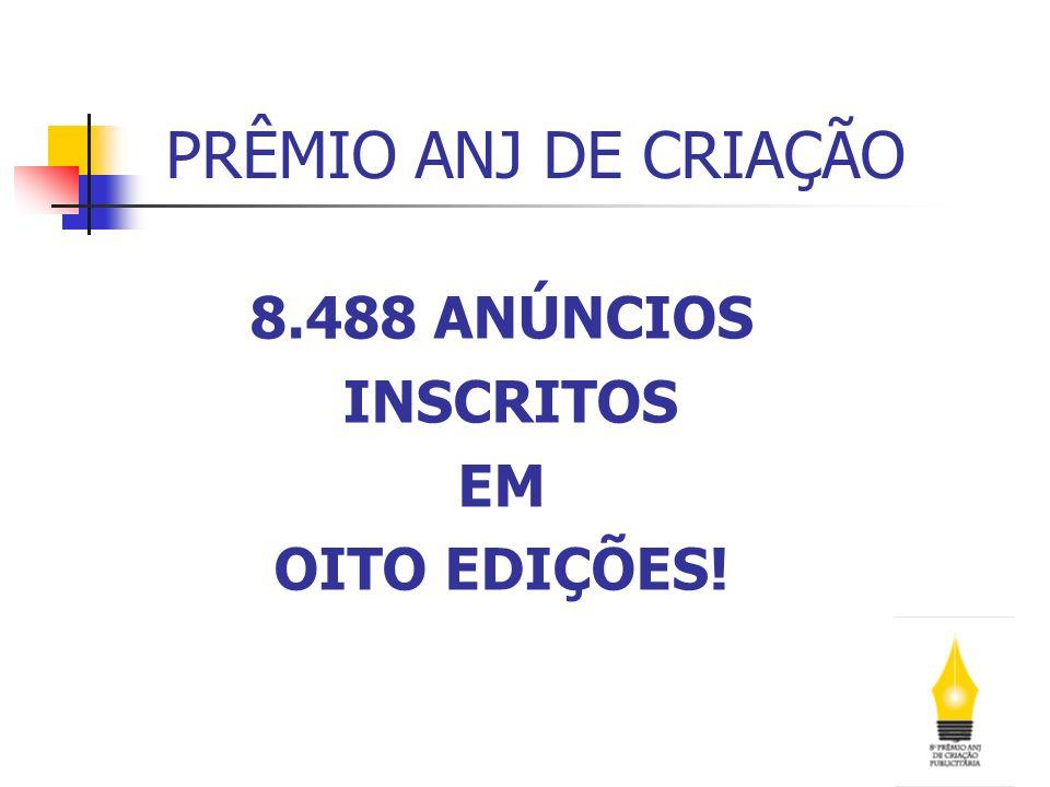 8.488 ANÚNCIOS INSCRITOS EM OITO EDIÇÕES! PRÊMIO ANJ DE CRIAÇÃO