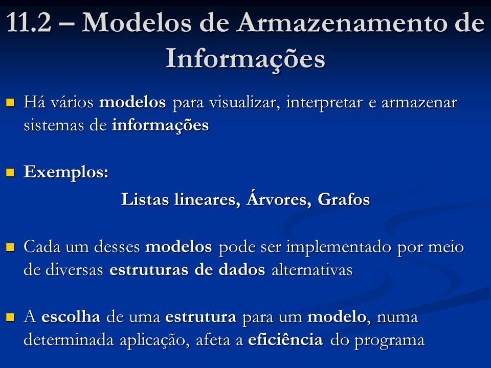 11.2 – Modelos de Armazenamento de Informações Há vários modelos para visualizar, interpretar e armazenar sistemas de informações Há vários modelos para visualizar, interpretar e armazenar sistemas de informações Exemplos: Exemplos: Listas lineares, Árvores, Grafos Cada um desses modelos pode ser implementado por meio de diversas estruturas de dados alternativas Cada um desses modelos pode ser implementado por meio de diversas estruturas de dados alternativas A escolha de uma estrutura para um modelo, numa determinada aplicação, afeta a eficiência do programa A escolha de uma estrutura para um modelo, numa determinada aplicação, afeta a eficiência do programa