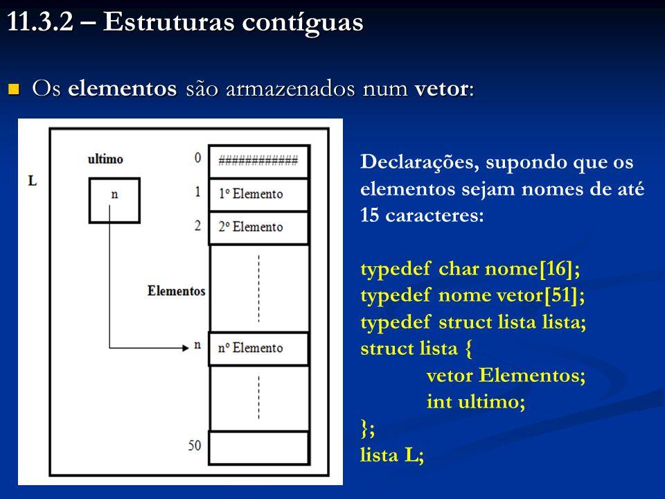 11.3.2 – Estruturas contíguas Os elementos são armazenados num vetor: Os elementos são armazenados num vetor: Declarações, supondo que os elementos sejam nomes de até 15 caracteres: typedef char nome[16]; typedef nome vetor[51]; typedef struct lista lista; struct lista { vetor Elementos; int ultimo; }; lista L;