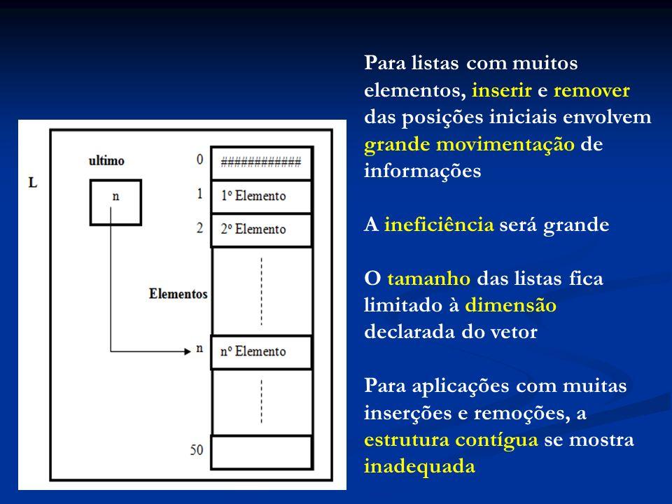 Para listas com muitos elementos, inserir e remover das posições iniciais envolvem grande movimentação de informações A ineficiência será grande O tamanho das listas fica limitado à dimensão declarada do vetor Para aplicações com muitas inserções e remoções, a estrutura contígua se mostra inadequada