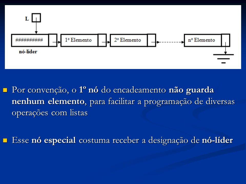 Por convenção, o 1º nó do encadeamento não guarda nenhum elemento, para facilitar a programação de diversas operações com listas Por convenção, o 1º n