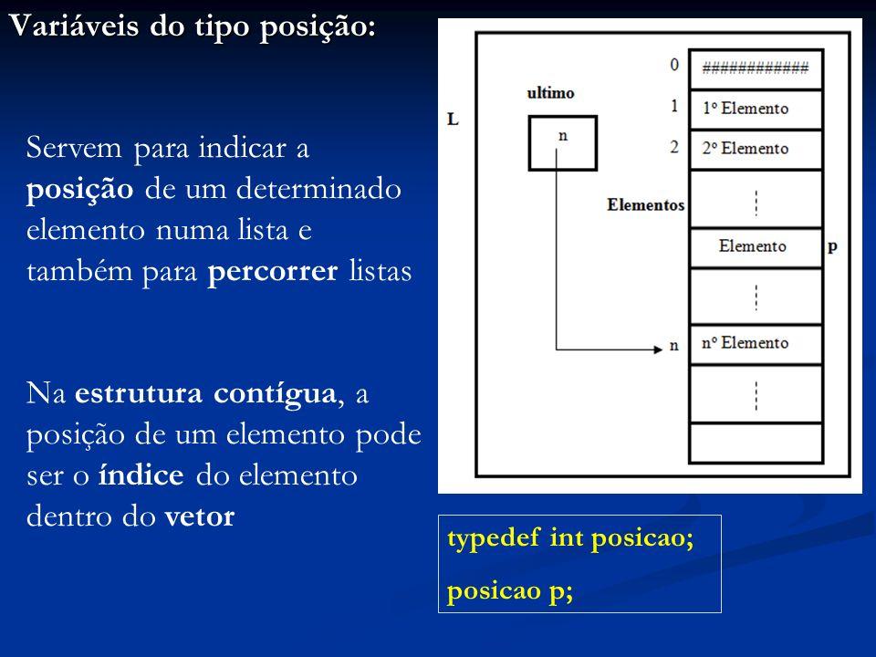 Variáveis do tipo posição: Servem para indicar a posição de um determinado elemento numa lista e também para percorrer listas Na estrutura contígua, a posição de um elemento pode ser o índice do elemento dentro do vetor typedef int posicao; posicao p;