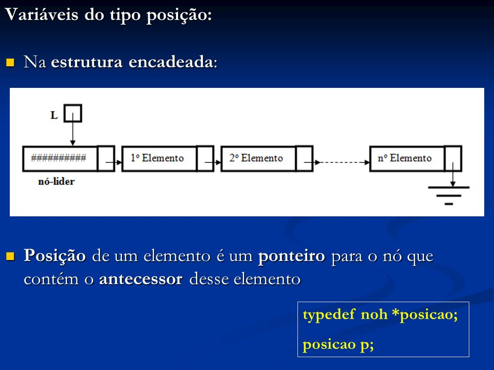 Variáveis do tipo posição: Na estrutura encadeada: Na estrutura encadeada: Posição de um elemento é um ponteiro para o nó que contém o antecessor desse elemento Posição de um elemento é um ponteiro para o nó que contém o antecessor desse elemento typedef noh *posicao; posicao p;