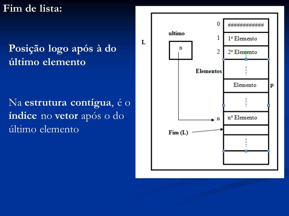 Fim de lista: Posição logo após à do último elemento Na estrutura contígua, é o índice no vetor após o do último elemento