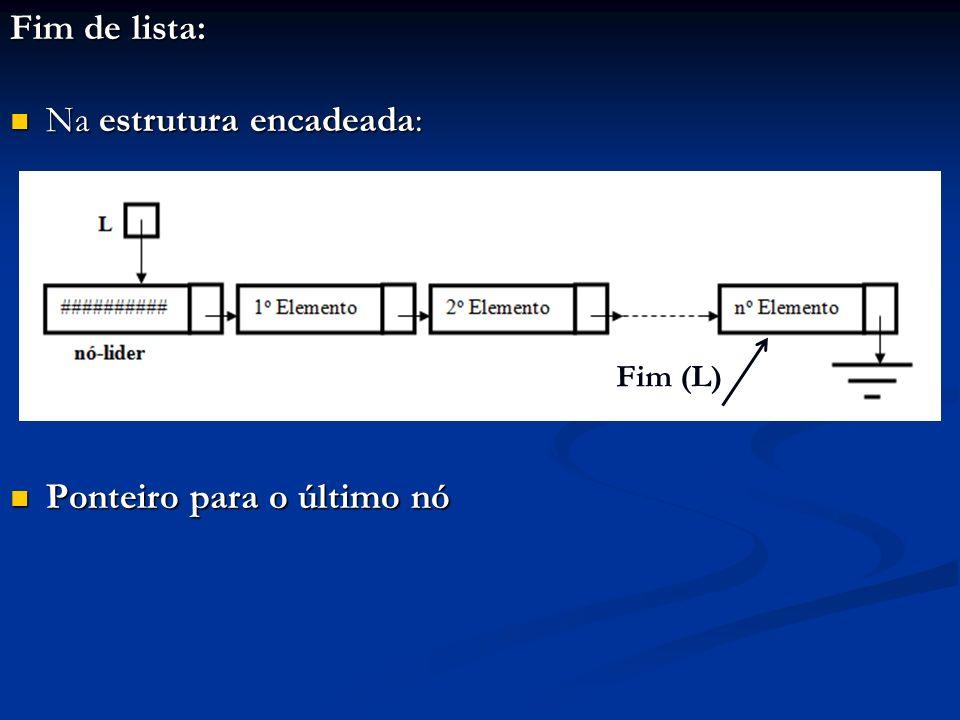 Fim de lista: Na estrutura encadeada: Na estrutura encadeada: Ponteiro para o último nó Ponteiro para o último nó Fim (L)