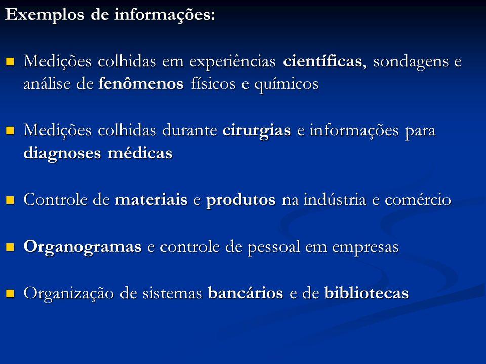 Exemplos de informações: Medições colhidas em experiências científicas, sondagens e análise de fenômenos físicos e químicos Medições colhidas em exper