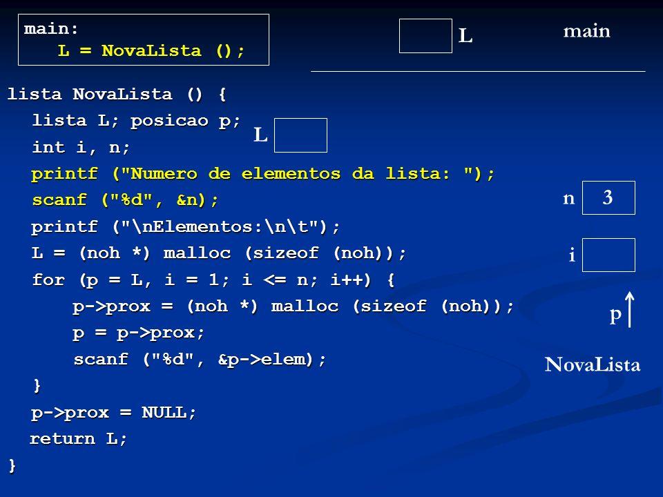 lista NovaLista () { lista L; posicao p; int i, n; printf ( Numero de elementos da lista: ); scanf ( %d , &n); printf ( \nElementos:\n\t ); L = (noh *) malloc (sizeof (noh)); L = (noh *) malloc (sizeof (noh)); for (p = L, i = 1; i <= n; i++) { p->prox = (noh *) malloc (sizeof (noh)); p = p->prox; scanf ( %d , &p->elem); } p->prox = NULL; return L; return L;} L main main: L = NovaLista (); NovaLista L n i p 3