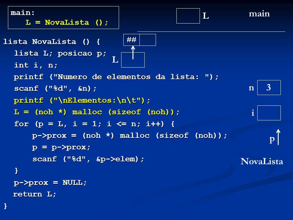 lista NovaLista () { lista L; posicao p; int i, n; printf ( Numero de elementos da lista: ); scanf ( %d , &n); printf ( \nElementos:\n\t ); L = (noh *) malloc (sizeof (noh)); L = (noh *) malloc (sizeof (noh)); for (p = L, i = 1; i <= n; i++) { p->prox = (noh *) malloc (sizeof (noh)); p = p->prox; scanf ( %d , &p->elem); } p->prox = NULL; return L; return L;} L main main: L = NovaLista (); NovaLista L n i p 3 ##