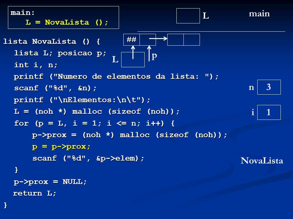 lista NovaLista () { lista L; posicao p; int i, n; printf ( Numero de elementos da lista: ); scanf ( %d , &n); printf ( \nElementos:\n\t ); L = (noh *) malloc (sizeof (noh)); L = (noh *) malloc (sizeof (noh)); for (p = L, i = 1; i <= n; i++) { p->prox = (noh *) malloc (sizeof (noh)); p = p->prox; scanf ( %d , &p->elem); } p->prox = NULL; return L; return L;} L main main: L = NovaLista (); NovaLista L n 1 i p 3 ##