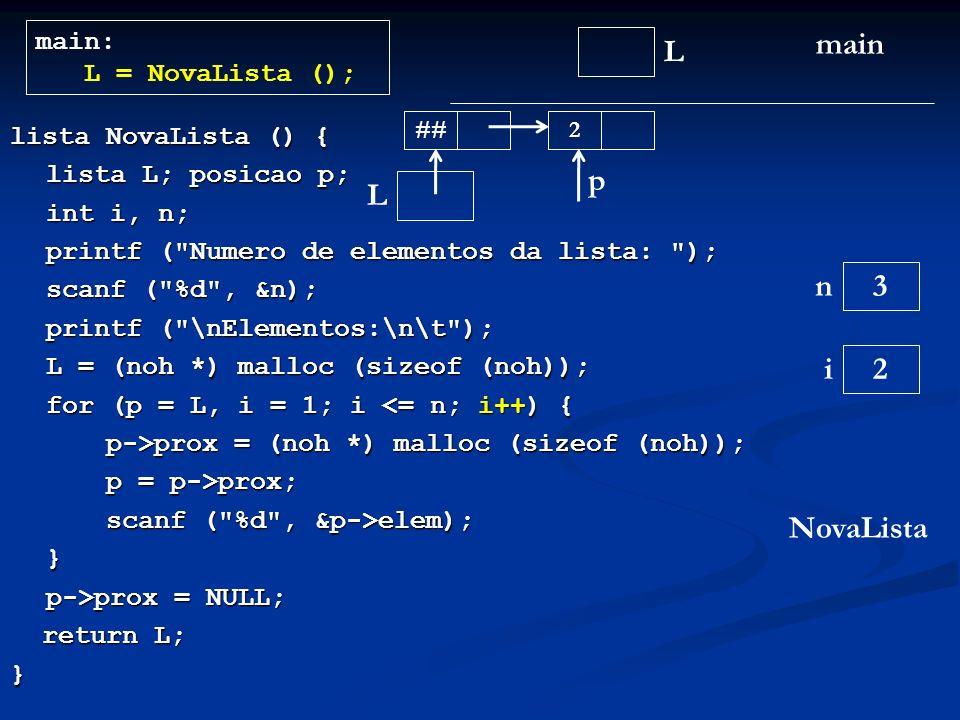 lista NovaLista () { lista L; posicao p; int i, n; printf ( Numero de elementos da lista: ); scanf ( %d , &n); printf ( \nElementos:\n\t ); L = (noh *) malloc (sizeof (noh)); L = (noh *) malloc (sizeof (noh)); for (p = L, i = 1; i <= n; i++) { p->prox = (noh *) malloc (sizeof (noh)); p = p->prox; scanf ( %d , &p->elem); } p->prox = NULL; return L; return L;} L main main: L = NovaLista (); NovaLista L n 2 i p 3 ## 2