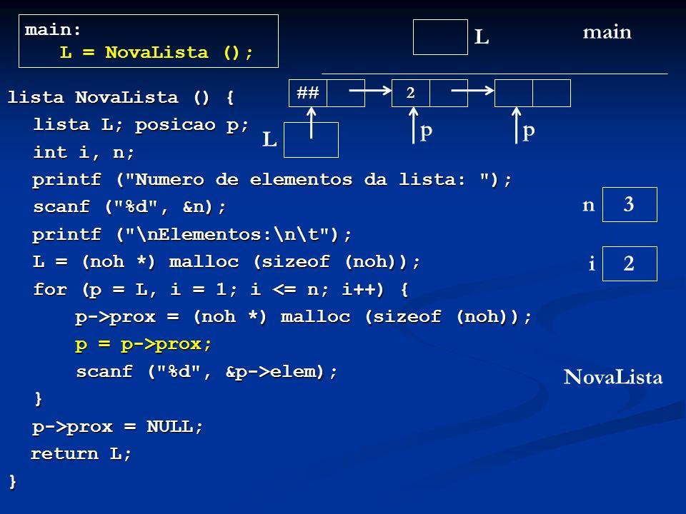 lista NovaLista () { lista L; posicao p; int i, n; printf ( Numero de elementos da lista: ); scanf ( %d , &n); printf ( \nElementos:\n\t ); L = (noh *) malloc (sizeof (noh)); L = (noh *) malloc (sizeof (noh)); for (p = L, i = 1; i <= n; i++) { p->prox = (noh *) malloc (sizeof (noh)); p = p->prox; scanf ( %d , &p->elem); } p->prox = NULL; return L; return L;} L main main: L = NovaLista (); NovaLista L n 2 i p 3 ## 2 p