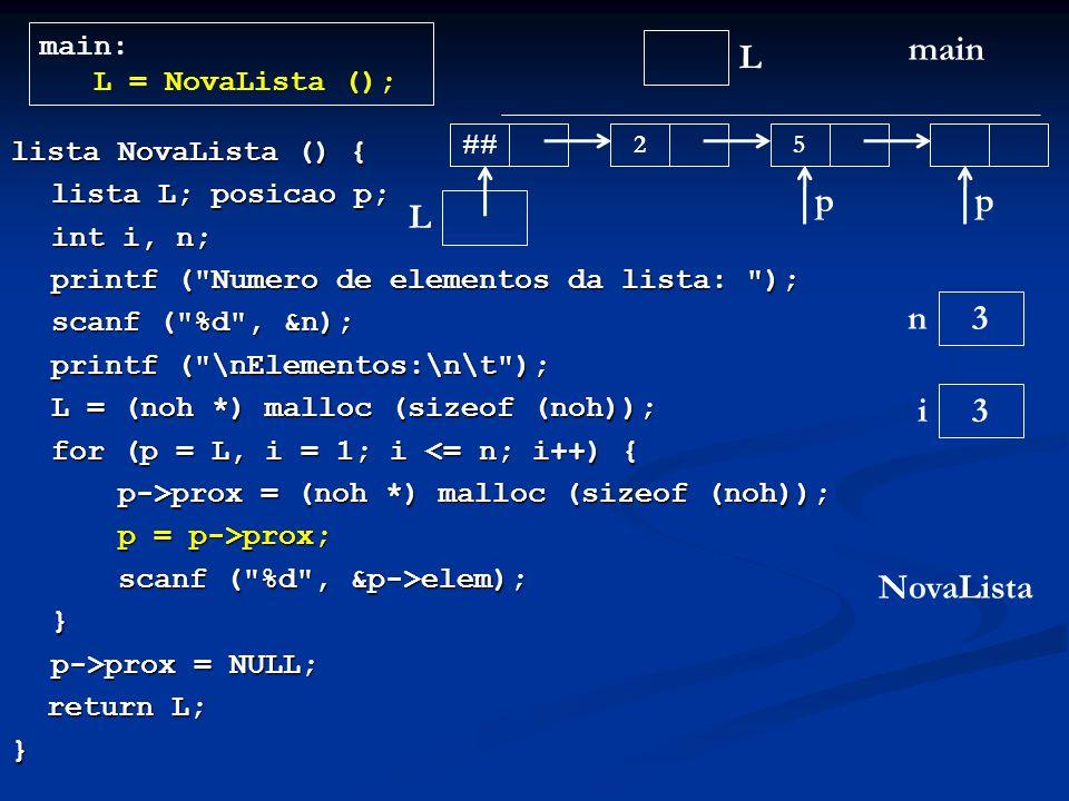 lista NovaLista () { lista L; posicao p; int i, n; printf ( Numero de elementos da lista: ); scanf ( %d , &n); printf ( \nElementos:\n\t ); L = (noh *) malloc (sizeof (noh)); L = (noh *) malloc (sizeof (noh)); for (p = L, i = 1; i <= n; i++) { p->prox = (noh *) malloc (sizeof (noh)); p = p->prox; scanf ( %d , &p->elem); } p->prox = NULL; return L; return L;} L main main: L = NovaLista (); NovaLista L n 3 i 3 ## 2 p 5 p