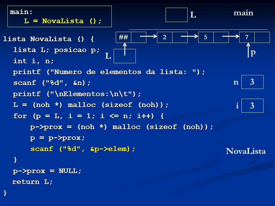 lista NovaLista () { lista L; posicao p; int i, n; printf ( Numero de elementos da lista: ); scanf ( %d , &n); printf ( \nElementos:\n\t ); L = (noh *) malloc (sizeof (noh)); L = (noh *) malloc (sizeof (noh)); for (p = L, i = 1; i <= n; i++) { p->prox = (noh *) malloc (sizeof (noh)); p = p->prox; scanf ( %d , &p->elem); } p->prox = NULL; return L; return L;} L main main: L = NovaLista (); NovaLista L n 3 i 3 ## 25 p 7