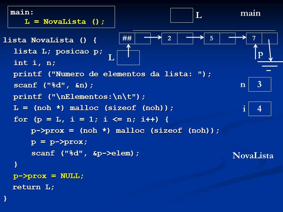 lista NovaLista () { lista L; posicao p; int i, n; printf ( Numero de elementos da lista: ); scanf ( %d , &n); printf ( \nElementos:\n\t ); L = (noh *) malloc (sizeof (noh)); L = (noh *) malloc (sizeof (noh)); for (p = L, i = 1; i <= n; i++) { p->prox = (noh *) malloc (sizeof (noh)); p = p->prox; scanf ( %d , &p->elem); } p->prox = NULL; return L; return L;} L main main: L = NovaLista (); NovaLista L n 4 i 3 ## 25 p 7