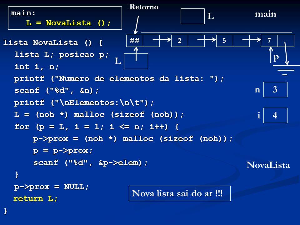 lista NovaLista () { lista L; posicao p; int i, n; printf ( Numero de elementos da lista: ); scanf ( %d , &n); printf ( \nElementos:\n\t ); L = (noh *) malloc (sizeof (noh)); L = (noh *) malloc (sizeof (noh)); for (p = L, i = 1; i <= n; i++) { p->prox = (noh *) malloc (sizeof (noh)); p = p->prox; scanf ( %d , &p->elem); } p->prox = NULL; return L; return L;} L main main: L = NovaLista (); NovaLista L n 4 i 3 ## 25 p 7 Retorno Nova lista sai do ar !!!