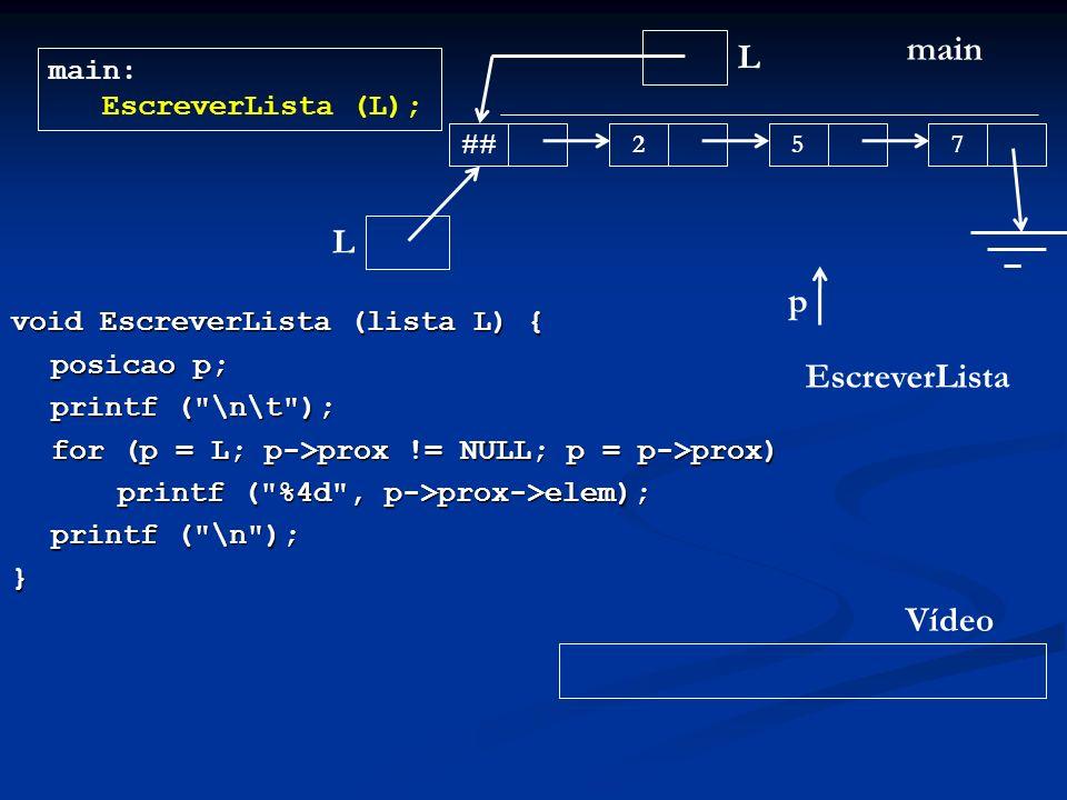 void EscreverLista (lista L) { posicao p; printf ( \n\t ); for (p = L; p->prox != NULL; p = p->prox) printf ( %4d , p->prox->elem); printf ( \n ); } L main main: EscreverLista (L); ## 257 EscreverLista L p Vídeo