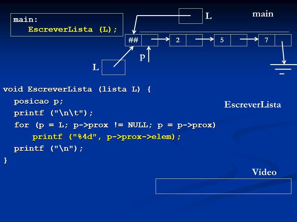 void EscreverLista (lista L) { posicao p; printf ( \n\t ); for (p = L; p->prox != NULL; p = p->prox) printf ( %4d , p->prox->elem); printf ( \n ); } L main main: EscreverLista (L); ## 257 EscreverLista L Vídeo p