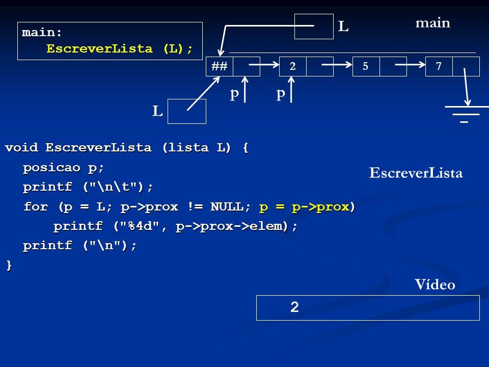 void EscreverLista (lista L) { posicao p; printf ( \n\t ); for (p = L; p->prox != NULL; p = p->prox) printf ( %4d , p->prox->elem); printf ( \n ); } L main main: EscreverLista (L); ## 257 EscreverLista L 2 Vídeo pp