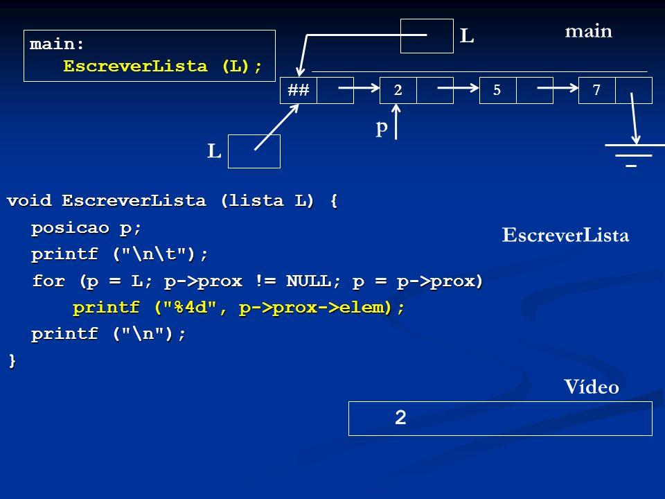 void EscreverLista (lista L) { posicao p; printf ( \n\t ); for (p = L; p->prox != NULL; p = p->prox) printf ( %4d , p->prox->elem); printf ( \n ); } L main main: EscreverLista (L); ## 257 EscreverLista L 2 Vídeo p
