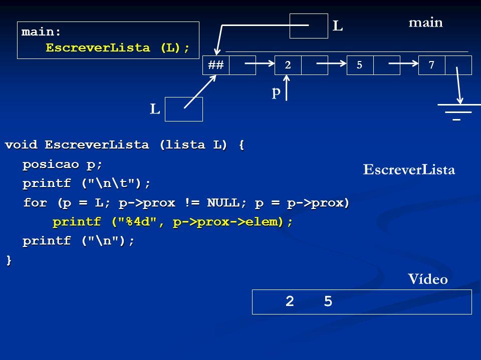 void EscreverLista (lista L) { posicao p; printf ( \n\t ); for (p = L; p->prox != NULL; p = p->prox) printf ( %4d , p->prox->elem); printf ( \n ); } L main main: EscreverLista (L); ## 257 EscreverLista L 2 5 Vídeo p