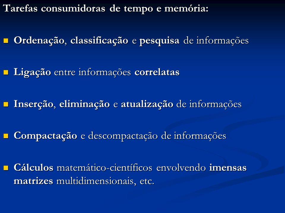 Tarefas consumidoras de tempo e memória: Ordenação, classificação e pesquisa de informações Ordenação, classificação e pesquisa de informações Ligação