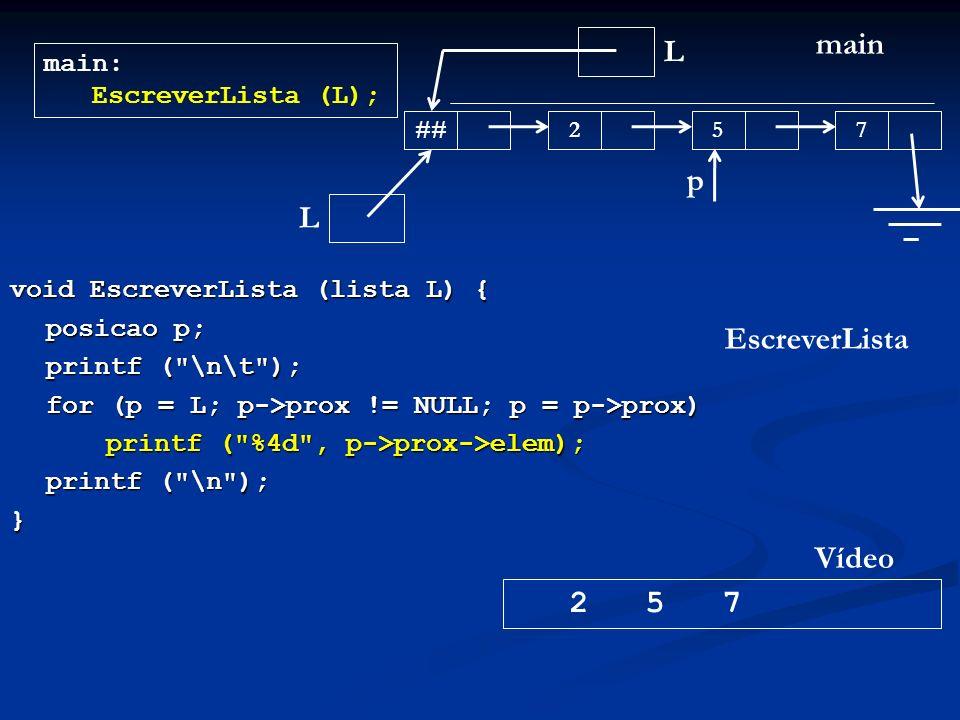 void EscreverLista (lista L) { posicao p; printf ( \n\t ); for (p = L; p->prox != NULL; p = p->prox) printf ( %4d , p->prox->elem); printf ( \n ); } L main main: EscreverLista (L); ## 257 EscreverLista L 2 5 7 Vídeo p
