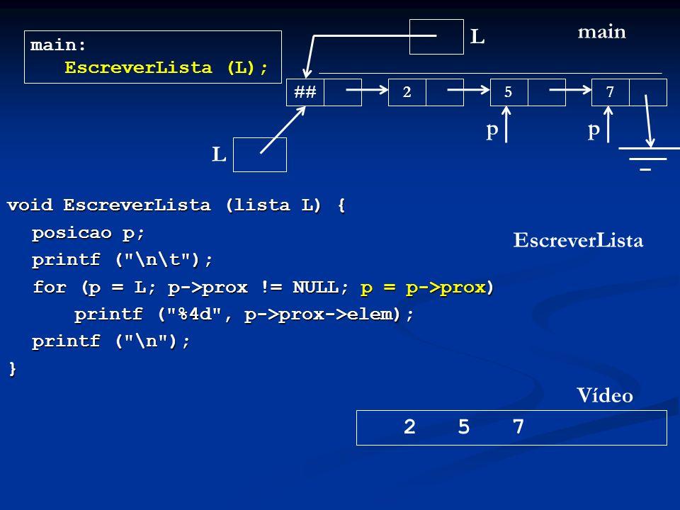 void EscreverLista (lista L) { posicao p; printf ( \n\t ); for (p = L; p->prox != NULL; p = p->prox) printf ( %4d , p->prox->elem); printf ( \n ); } L main main: EscreverLista (L); ## 257 EscreverLista L 2 5 7 Vídeo pp