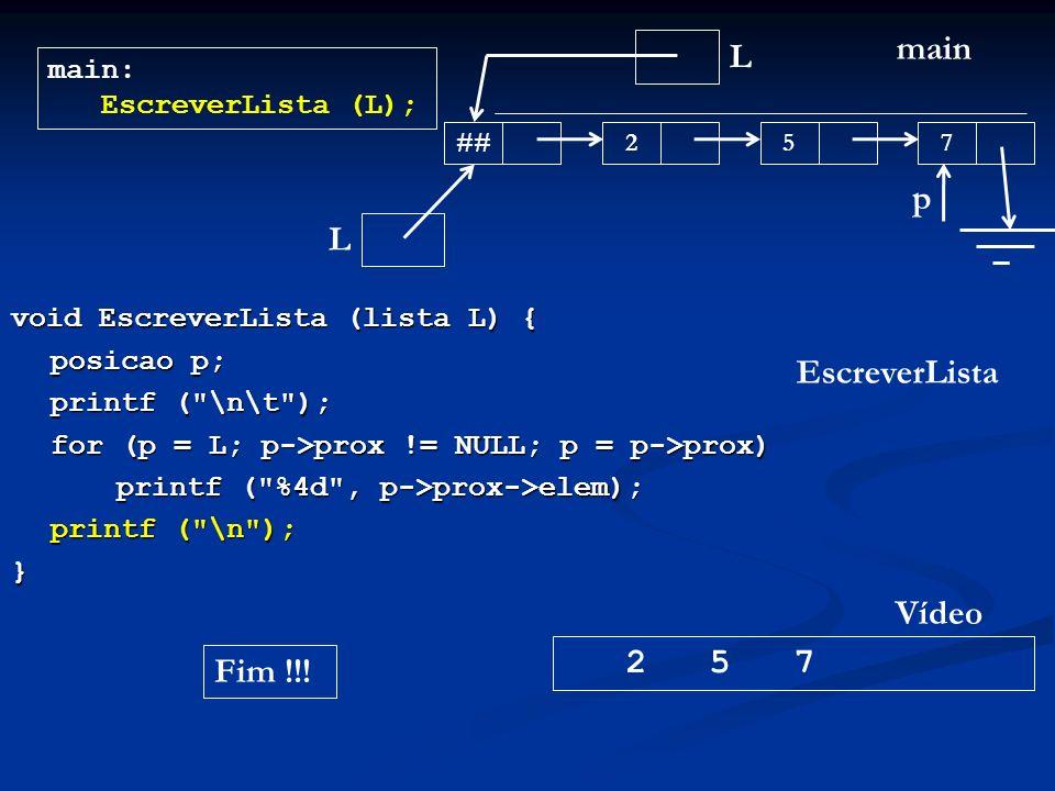 void EscreverLista (lista L) { posicao p; printf ( \n\t ); for (p = L; p->prox != NULL; p = p->prox) printf ( %4d , p->prox->elem); printf ( \n ); } L main main: EscreverLista (L); ## 257 EscreverLista L 2 5 7 Vídeo p Fim !!!