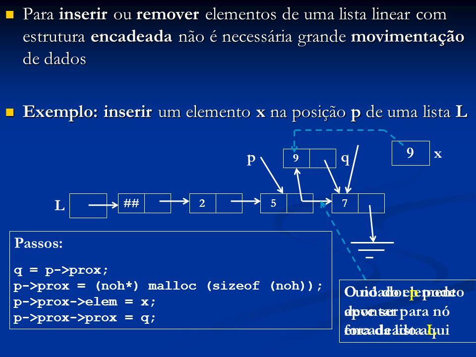 Para inserir ou remover elementos de uma lista linear com estrutura encadeada não é necessária grande movimentação de dados Para inserir ou remover elementos de uma lista linear com estrutura encadeada não é necessária grande movimentação de dados Exemplo: inserir um elemento x na posição p de uma lista L Exemplo: inserir um elemento x na posição p de uma lista L ##257 L p O nó do elemento deve ser encadeado aqui 9 x Passos: q = p->prox; p->prox = (noh*) malloc (sizeof (noh)); p->prox->elem = x; p->prox->prox = q; q 9 Cuidado: p pode apontar para nó fora da lista L