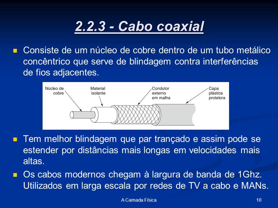 10A Camada Física 2.2.3 - Cabo coaxial Consiste de um núcleo de cobre dentro de um tubo metálico concêntrico que serve de blindagem contra interferênc