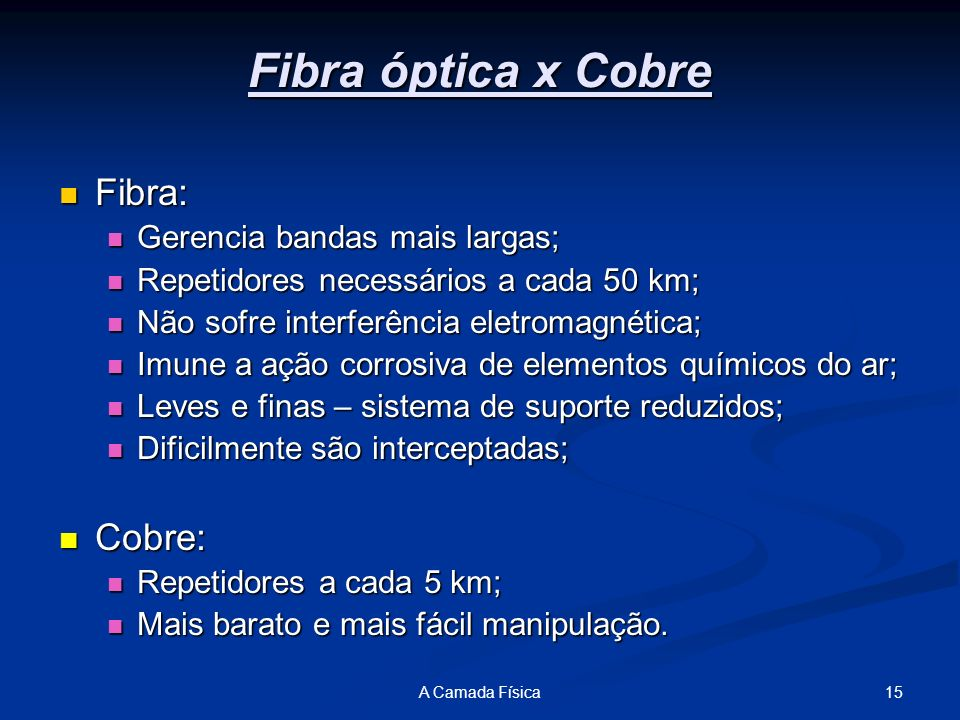 15A Camada Física Fibra óptica x Cobre Fibra: Fibra: Gerencia bandas mais largas; Gerencia bandas mais largas; Repetidores necessários a cada 50 km; R