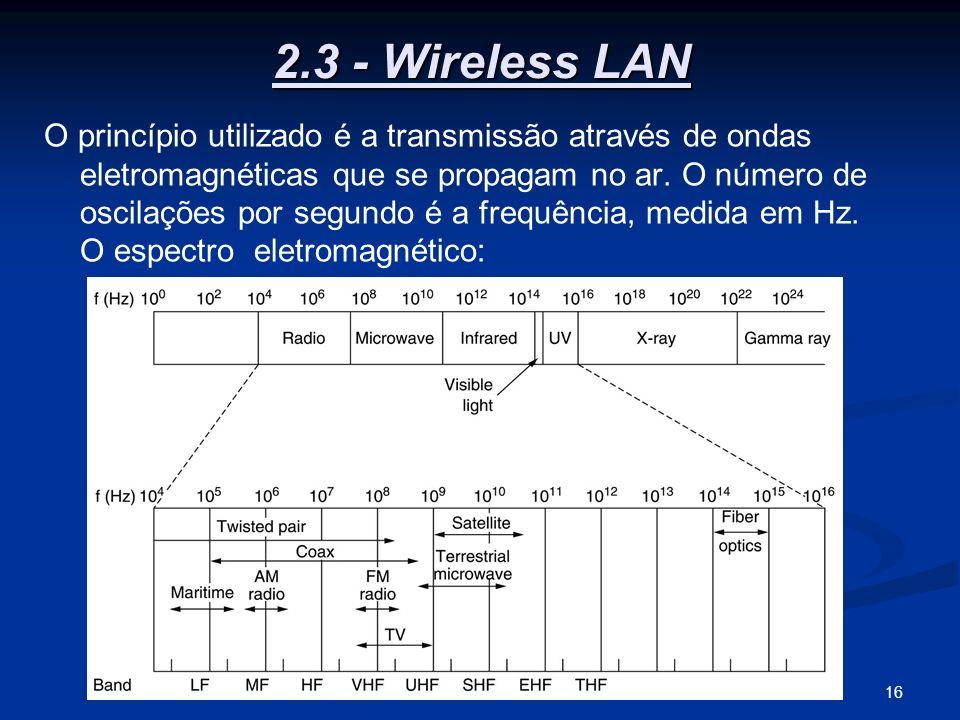 16A Camada Física 2.3 - Wireless LAN O princípio utilizado é a transmissão através de ondas eletromagnéticas que se propagam no ar. O número de oscila
