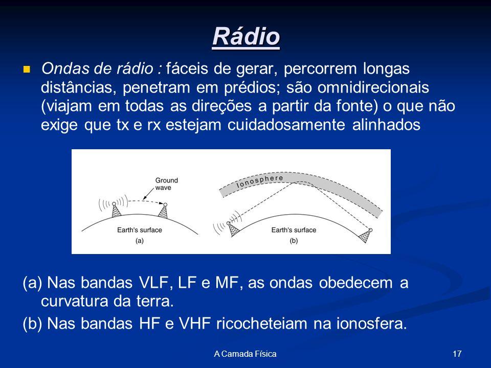 17A Camada Física Rádio Ondas de rádio : fáceis de gerar, percorrem longas distâncias, penetram em prédios; são omnidirecionais (viajam em todas as di