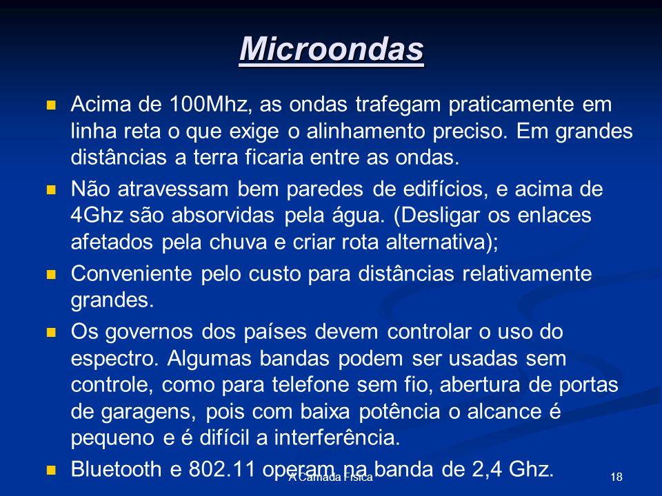 18A Camada Física Microondas Acima de 100Mhz, as ondas trafegam praticamente em linha reta o que exige o alinhamento preciso. Em grandes distâncias a