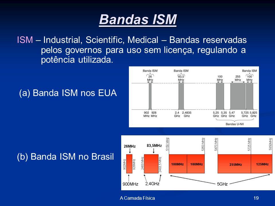 19A Camada Física Bandas ISM ISM – Industrial, Scientific, Medical – Bandas reservadas pelos governos para uso sem licença, regulando a potência utili