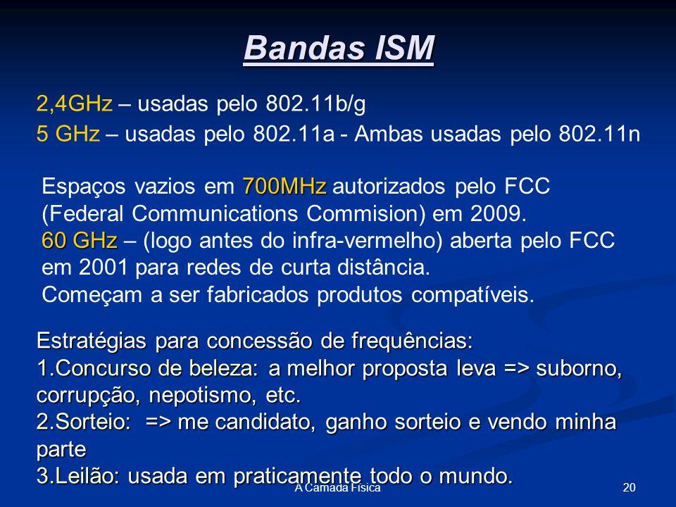 20A Camada Física Bandas ISM 2,4GHz – usadas pelo 802.11b/g 5 GHz – usadas pelo 802.11a - Ambas usadas pelo 802.11n 700MHz Espaços vazios em 700MHz au