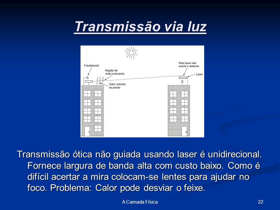 22A Camada Física Transmissão via luz Transmissão ótica não guiada usando laser é unidirecional. Fornece largura de banda alta com custo baixo. Como é