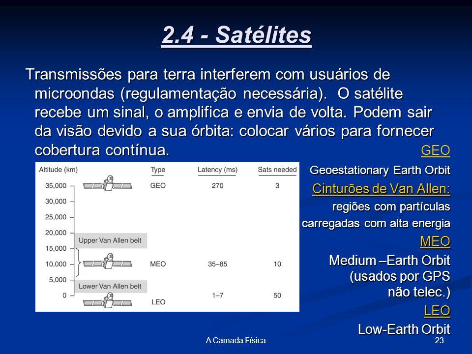 23A Camada Física 2.4 - Satélites Transmissões para terra interferem com usuários de microondas (regulamentação necessária). O satélite recebe um sina