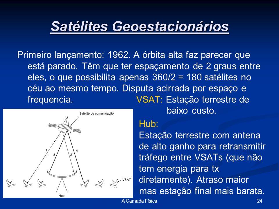 24A Camada Física Satélites Geoestacionários Primeiro lançamento: 1962. A órbita alta faz parecer que está parado. Têm que ter espaçamento de 2 graus